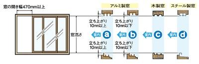 f:id:namakero4:20160703143156j:plain