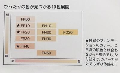 f:id:namakero4:20191001150730j:plain