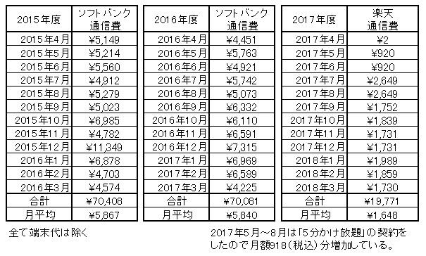 f:id:namako151:20180408092755j:plain