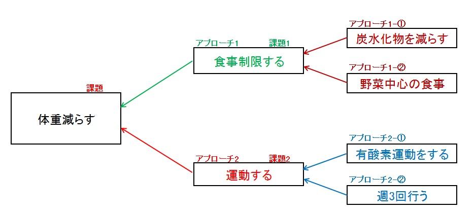 f:id:namako151:20180421015441j:plain