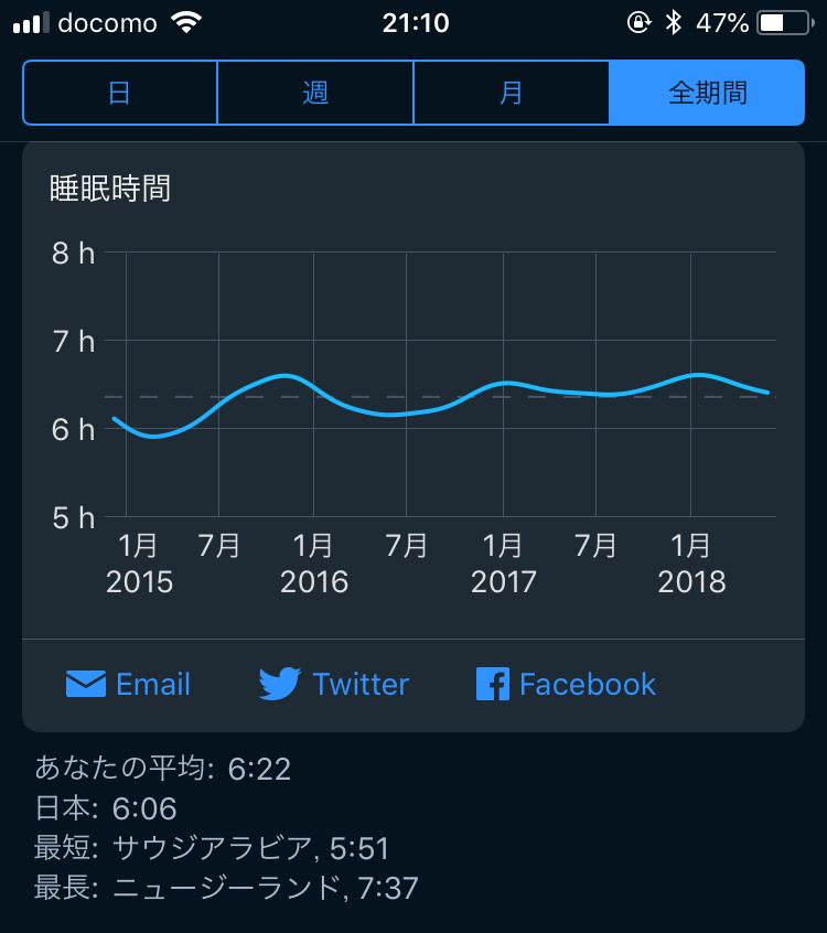 f:id:namako151:20180611221939p:plain