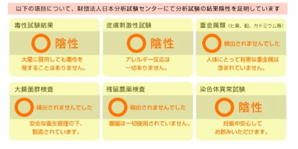 f:id:namakouso:20170207204154j:image