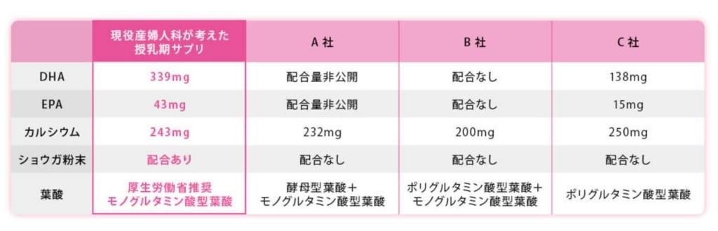 f:id:namakouso:20180113104602j:plain