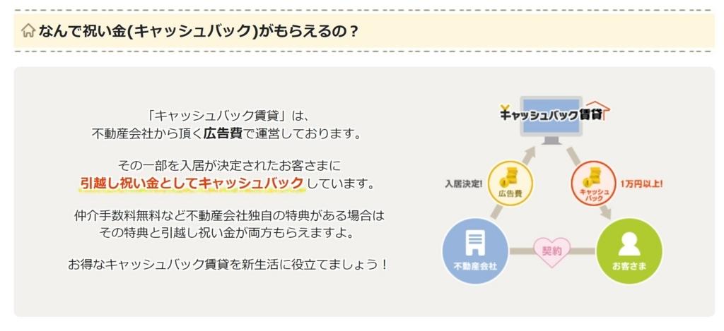 f:id:namakouso:20180310044942j:plain