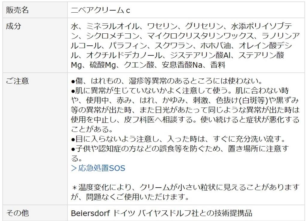 f:id:namakouso:20180518123502j:plain