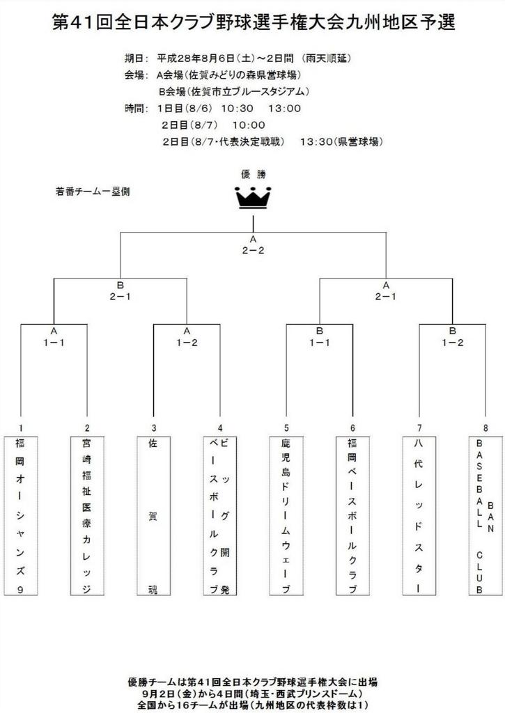 f:id:namatsu12727:20160805002934j:plain