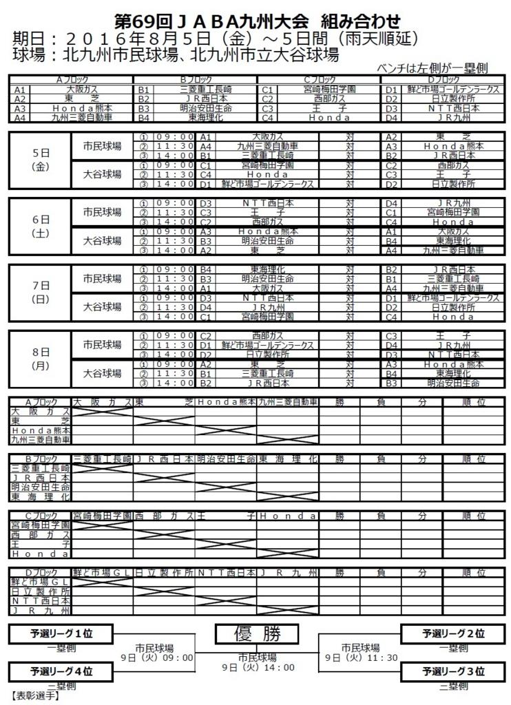 f:id:namatsu12727:20160805002943j:plain