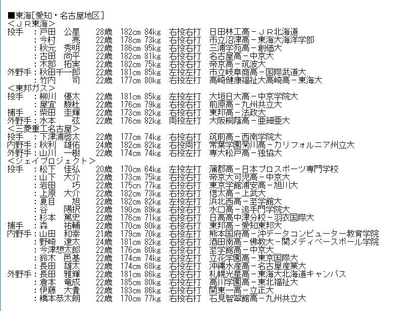 f:id:namatsu12727:20170325123502j:plain