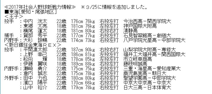f:id:namatsu12727:20170325123553j:plain
