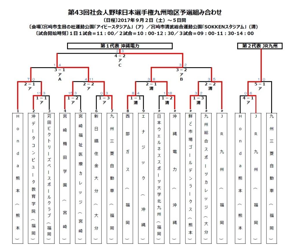 f:id:namatsu12727:20170919031929j:plain