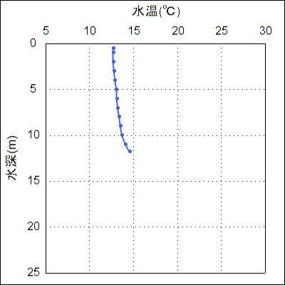 f:id:namazunoko:20200105004406j:plain
