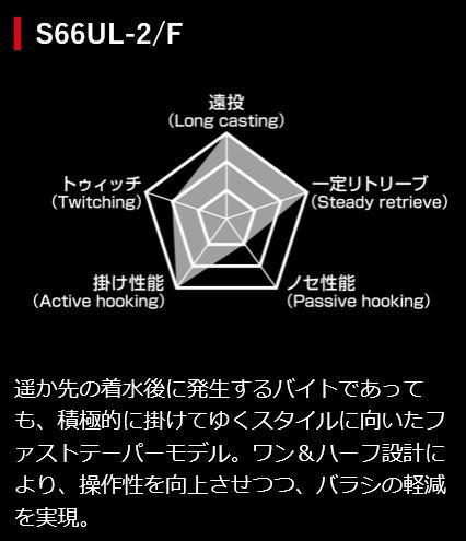 f:id:namazunoko:20200410213345j:plain