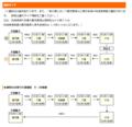 [はてなブログ][資料]三島村竹島郵便局_1