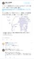 [はてなブログ][資料][Twitter][オウム真理教]麻原三女_2