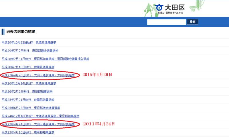 東京都大田区議会議員選挙の日程