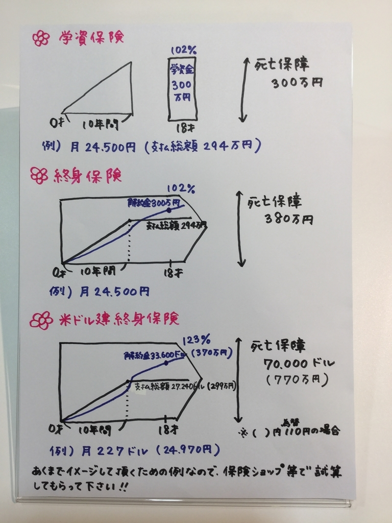 f:id:namie-aoi:20190302201201j:plain