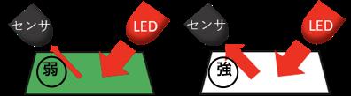 f:id:namikitake:20190915001046p:plain