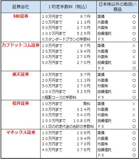 f:id:namiko-12:20190104152023p:plain