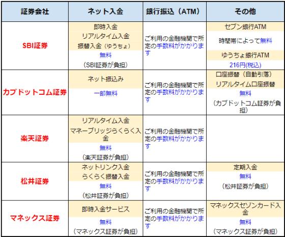 f:id:namiko-12:20190104201319p:plain