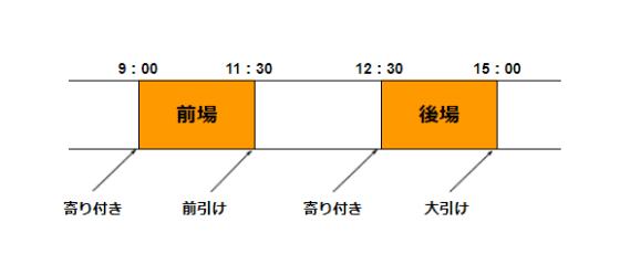 f:id:namiko-12:20190122123237p:plain