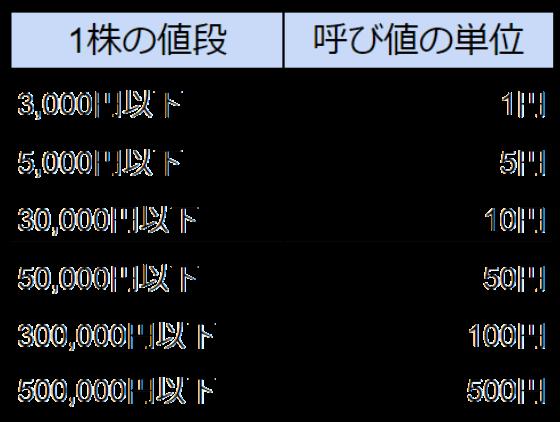 f:id:namiko-12:20190122210355p:plain