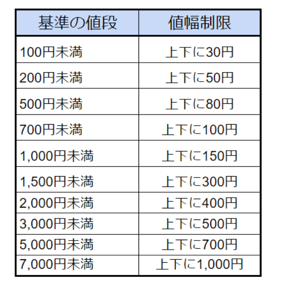 f:id:namiko-12:20190122213558p:plain