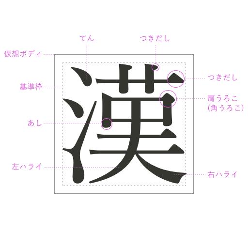 f:id:namikuguri:20170919002445p:plain
