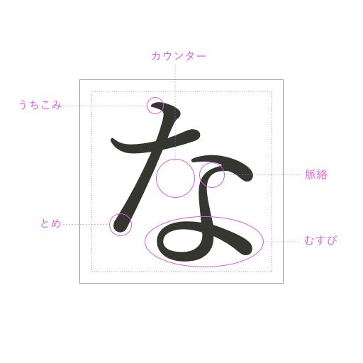 f:id:namikuguri:20170919002513p:plain