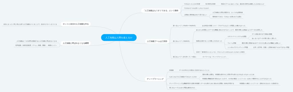 f:id:namikuguri:20171112233803p:plain