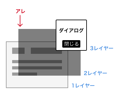 f:id:namikuguri:20180207220756p:plain