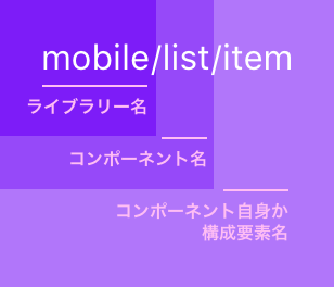 f:id:namikuguri:20180621230414p:plain
