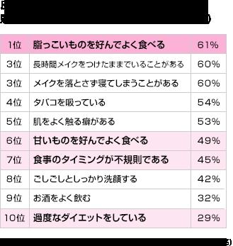 f:id:naminamimoyou:20211026003541p:plain