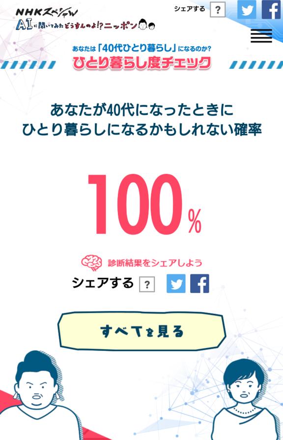 f:id:naminonamimatsu:20170819143101p:plain
