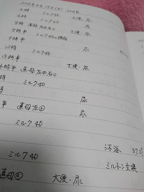 f:id:naminonamimatsu:20180420122156j:image