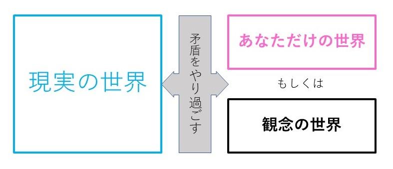 f:id:namo_na:20180624130653j:plain