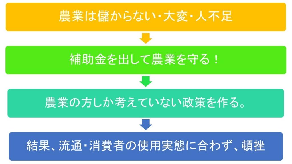 f:id:namuramura:20160614163205j:plain