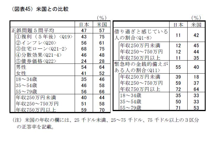 f:id:namuramura:20170626120003p:plain