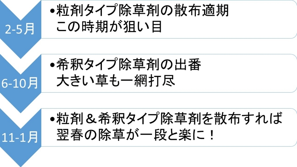 f:id:namuramura:20170711120635j:plain