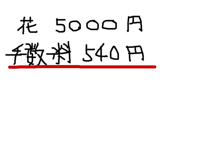 f:id:nan-kan:20190610232035p:plain