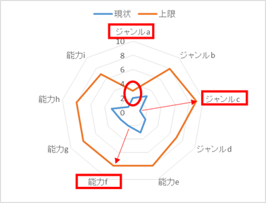 f:id:nan-kan:20191116171740p:plain