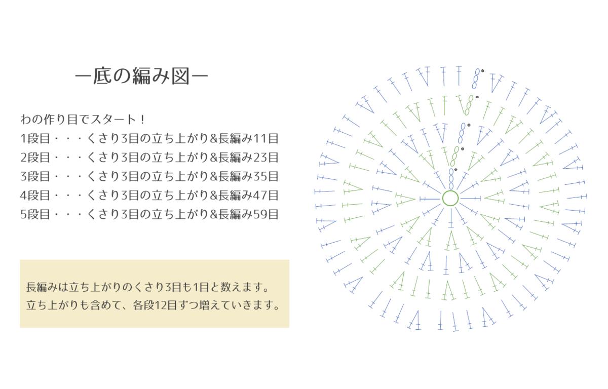 f:id:nana-korogari:20210225162636p:plain
