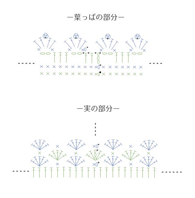 f:id:nana-korogari:20210226163233p:plain