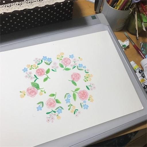 f:id:nana-y-sunao:20170120135506j:image