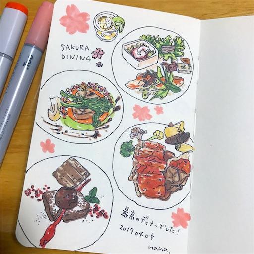 f:id:nana-y-sunao:20170414112508j:image