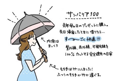 f:id:nana-y-sunao:20170826074057j:image