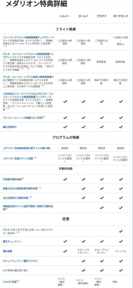 f:id:nana2924:20170511040025j:plain