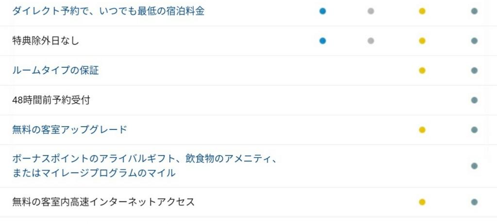 f:id:nana2924:20170525015518j:plain
