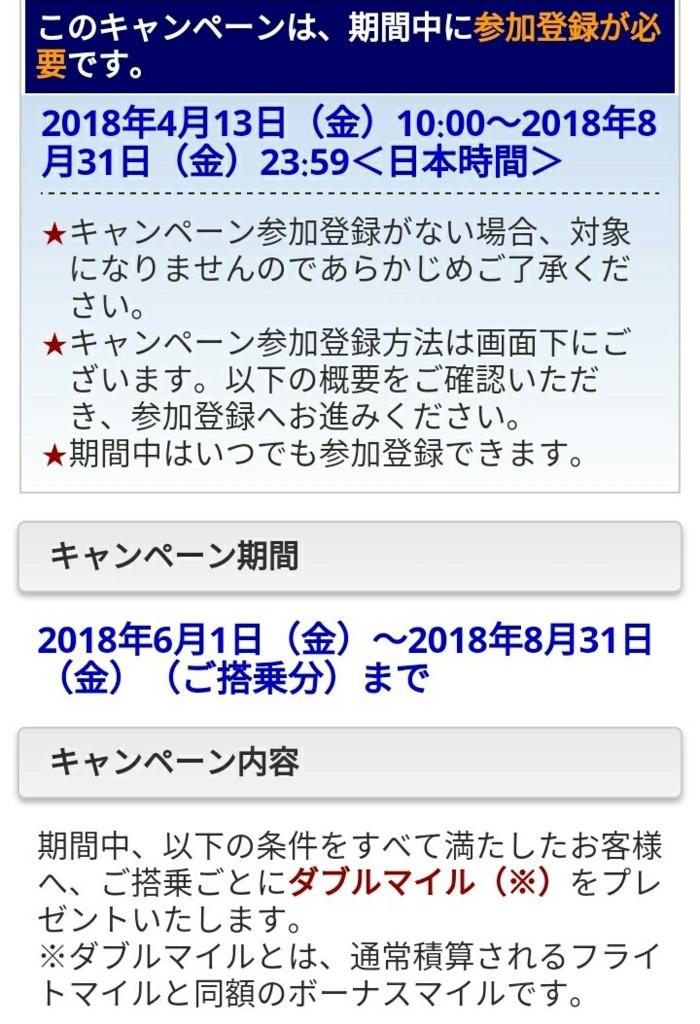 f:id:nana2924:20180415044900j:plain