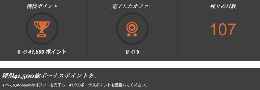 f:id:nana2924:20180416051748j:plain