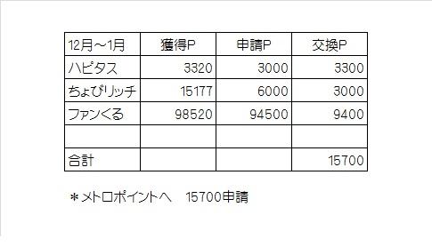 f:id:nana7ko:20170114213432j:plain